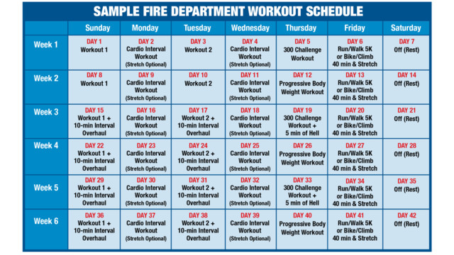 Health  Wellness Creating A FireRescue Workout Program  Firehouse