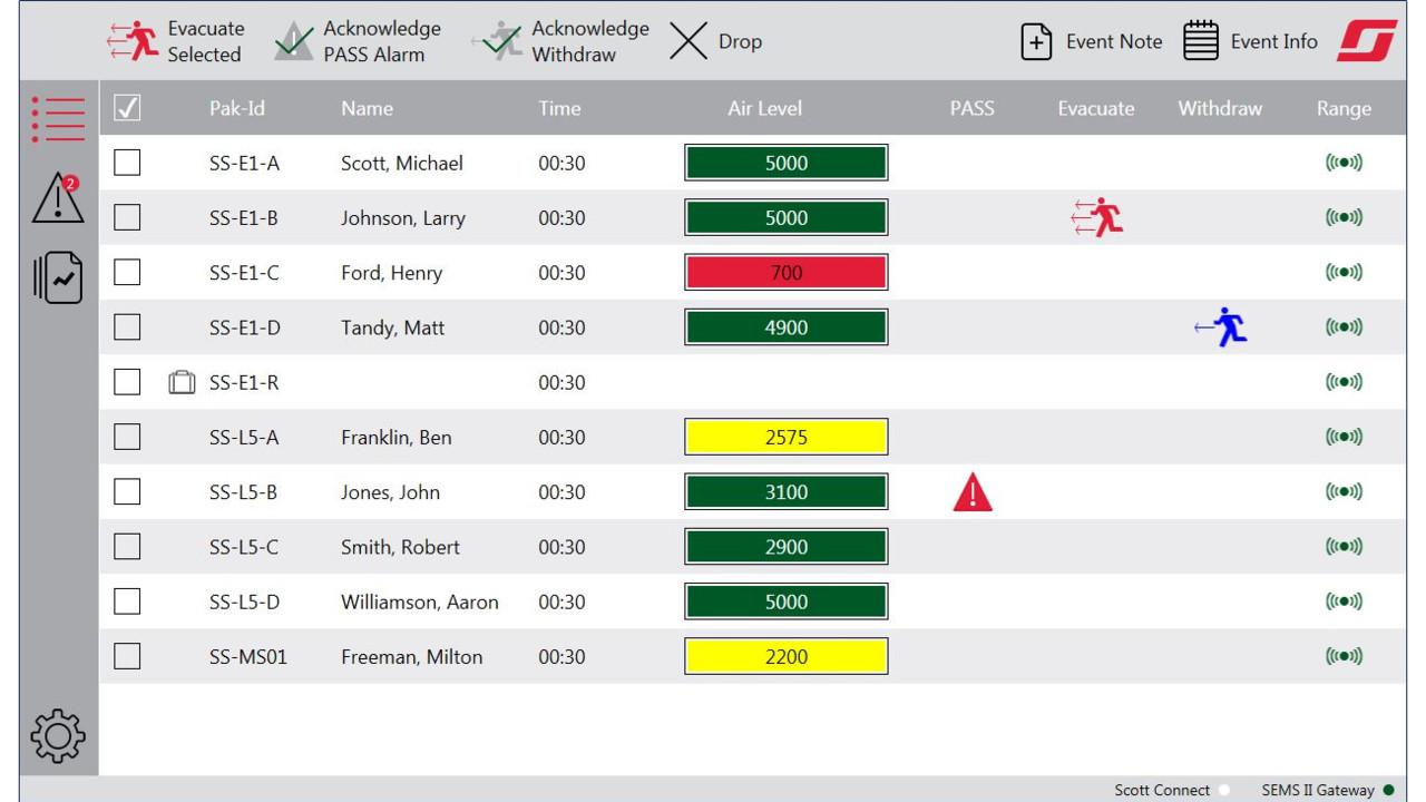Scott Connect Monitor - Scott Safety's Firefighter SCBA Air Management Software