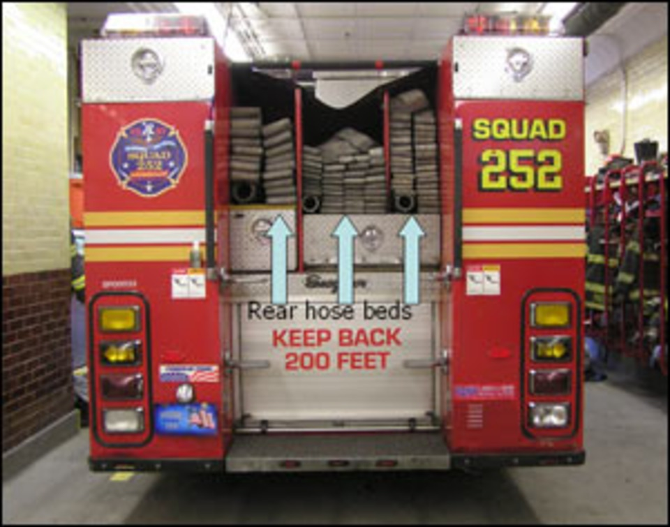 Trics Of The Trade The Rescue Pumper And The Fdny Squad
