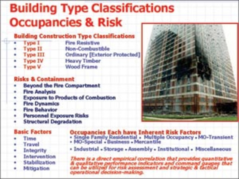 The Anatomy of Building Construction, Structural Fire