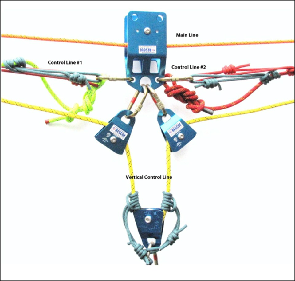 tensioned highline systems for rope rescue operations Technical Rescue Rope Rigging Diagrams credit photo by michael r donahue