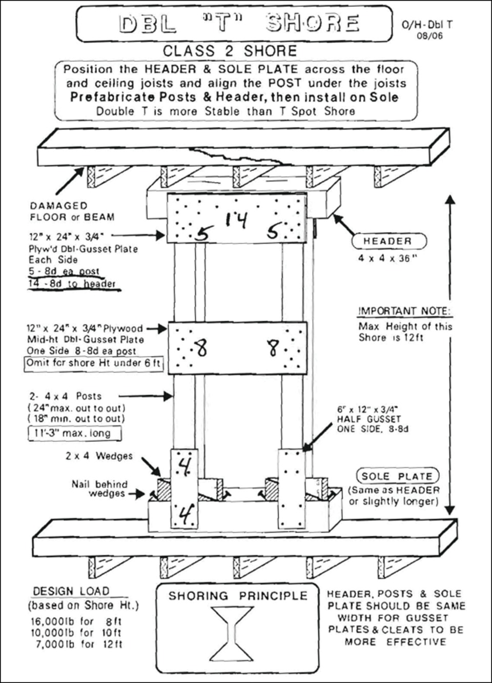 Shoring Systems For Structural Collapse Part 1