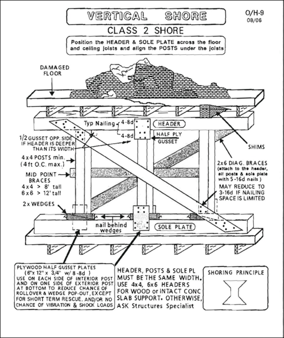 Shoring Systems for Structural Collapse - Part 1