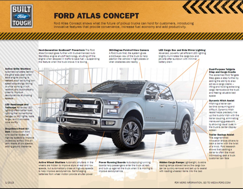 Ford atlas concept the future of pickups for Ford motor company payroll services