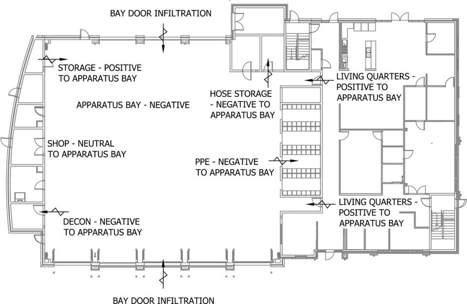 Hvac Drawing Review | Wiring Diagram