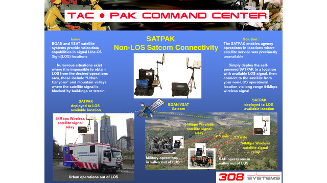 SATPAK Overview1.pdf