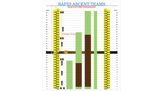 The Rebirth of the Rapid Ascent Team: Part 1
