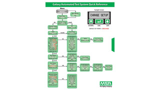 Test System Cards