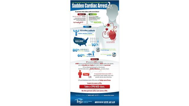 hsi-sudden-cardiac-arrest-750.jpg