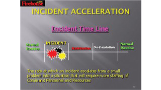 Weekly Drill: No. 131 - Incident Acceleration