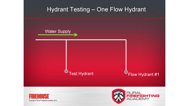 Rural Firefighting Academy: The Rural Pressurized Fire Hydrant – What's It Worth? Part 3