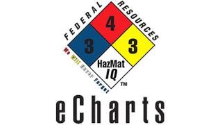 HazmatIQ eCharts