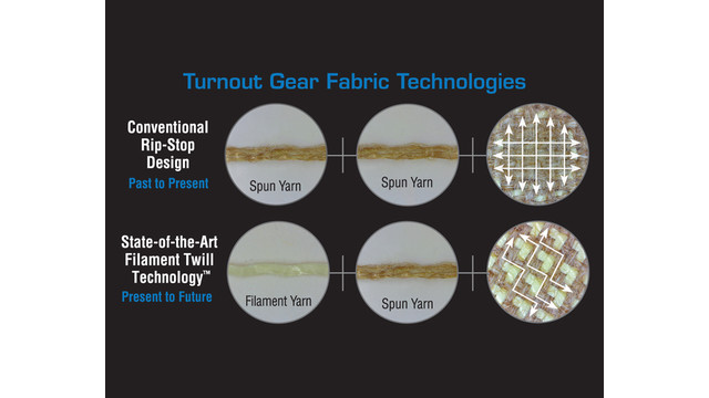 TurnoutGear-FabicTechnology.jpg