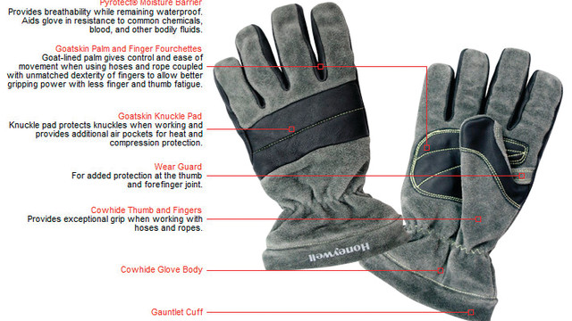 TMAX Gloves